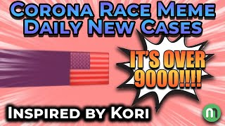 "[V4?] Corona Race Meme - ""Gas Gas Gas""  