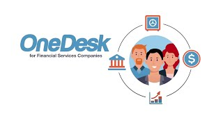 OneDesk for Financial Services Companies