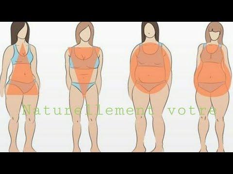 Étude de perte de poids ucsf
