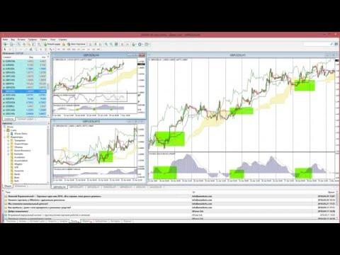 Время работы лондонской биржи форекс