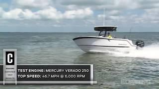 2020 Blackfin 212CC | Riva Motorsports & Marine of The Keys