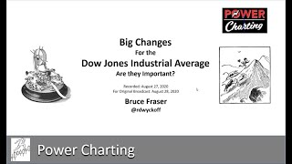 Big Changes For the Dow Jones Industrial Average. Are they Important? -08.28.2020