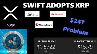 SWIFT ADOPTS XRP? | xRapid Sooner Than Expected SWELL