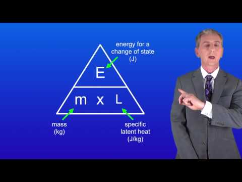GCSE Science Physics (9-1) Specific Latent Heat