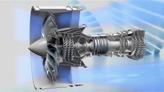 How Jet Engines Work