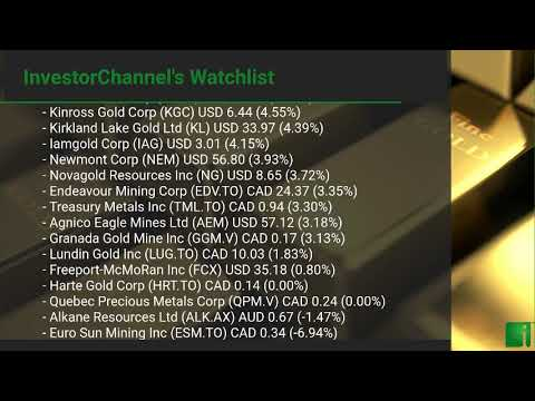 InvestorChannel's Gold Watchlist Update for Tuesday, March, 02, 2021, 16:00 EST