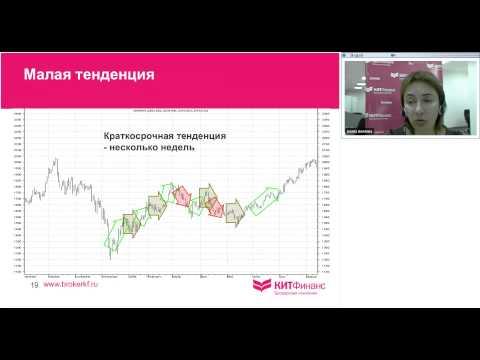 Форум о торговле на бинарных опционах