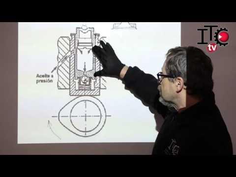 Como funciona un botador hidráulico