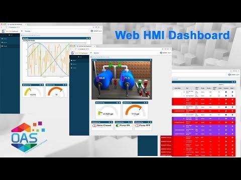 Allen Bradley Web SCADA / HMI System