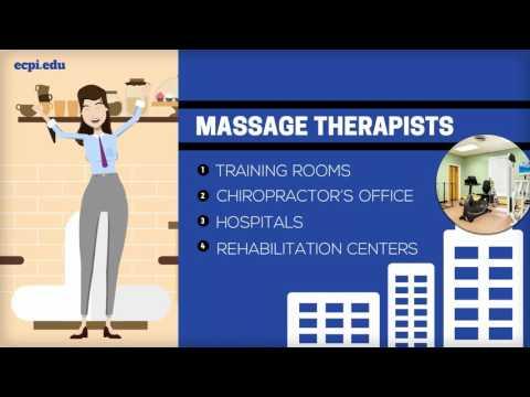 Massage Therapy Degree | ECPI University