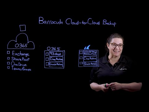 The need for Barracuda Cloud-to-Cloud Backup for Office 365