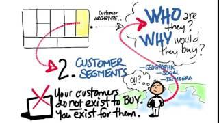 04 Business Model Canvas Customer Segments quicktime