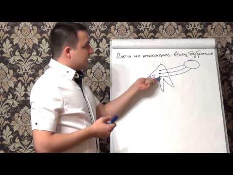 Признаки порчи на отношения и самостоятельное снятие