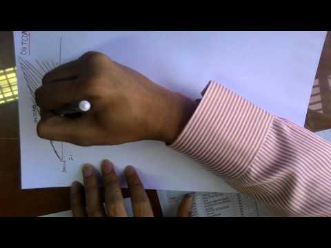 Video Teknik presentasi asuransi