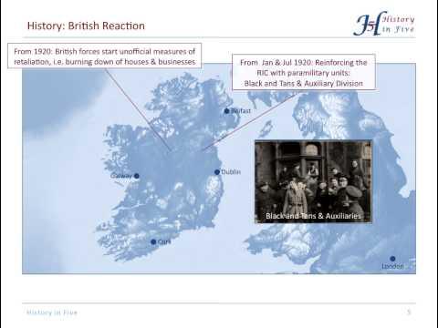 The Irish War of Independence (1919-1921)