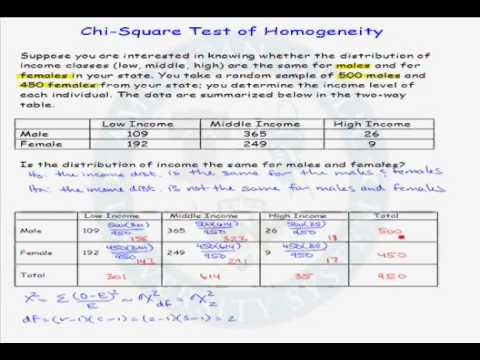 Test of Independence | CK-12 Foundation