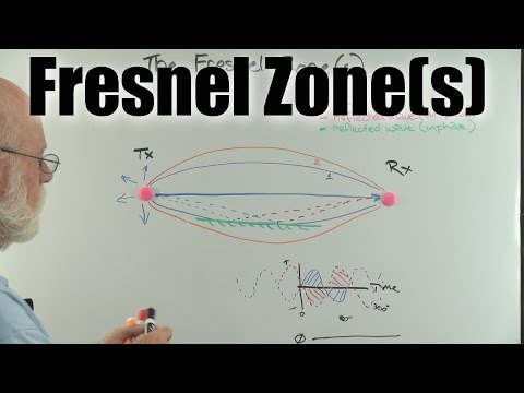 the-fresnel-zone-explained