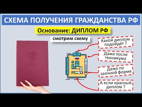 Диплом в РФ, как основание для получения гражданства. Схема действий