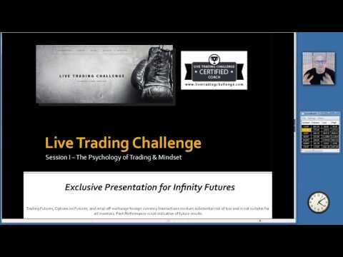 Factsim futures and options trading competition