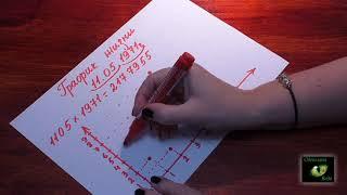 Нумерология График Жизни