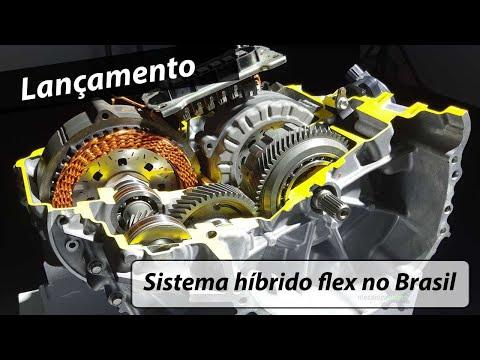 Entenda o Sistema híbrido flex do Novo Corolla