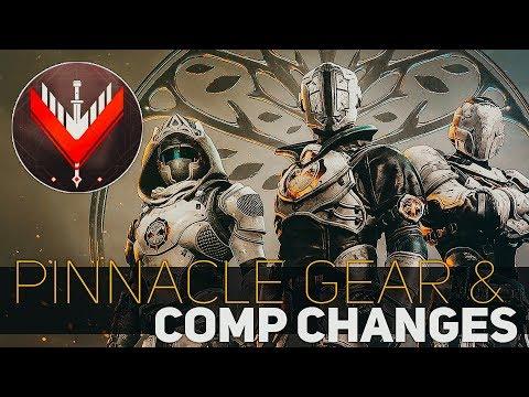 Iron Banner 'Pinnacle' Gear & Comp/Elimination Changes (TWAB) | Destiny 2 Shadowkeep News
