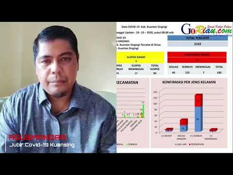VIDEO: Kuansing Tambah Dua Kasus Positif Covid-19