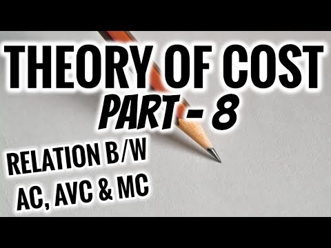 RELATIONSHIP BETWEEN - AC / AVC / MC- THEORY OF COST- PART 8