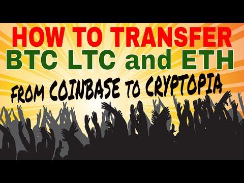 Bitcoin curs chart