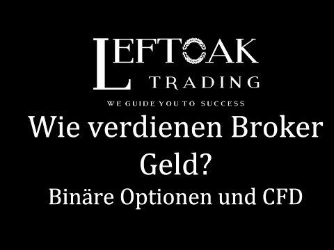 Strategie operative di trading su forex e cfd di daniele ponzinibbi