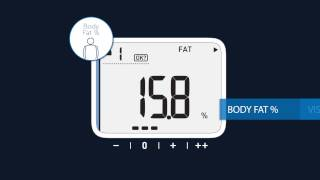 OMRON Body Composition Monitor BodySCAN ™