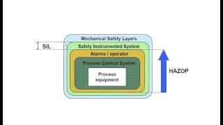 Webinar Lesman: Sistemas de seguridad 101 - Entendiendo la terminología
