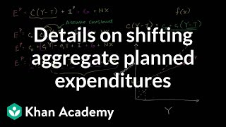 Details on Shifting Aggregate Planned Expenditures