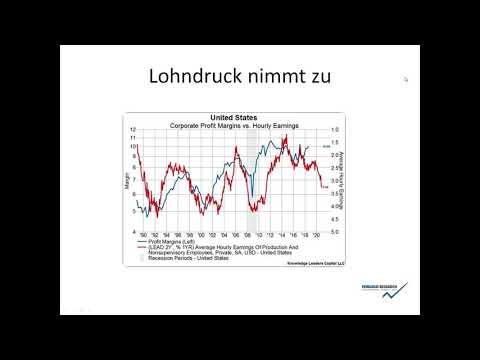 Kurzfristige aktienstrategien
