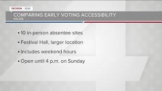 Early voting across Wisconsin