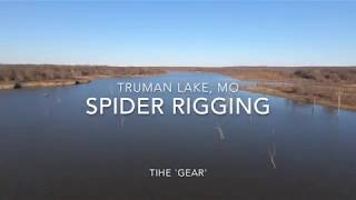 Spider Rigging   The Gear