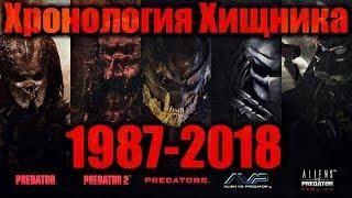 ХИЩНИК. ВСЕ ФИЛЬМЫ. ХРОНОЛОГИЯ СОБЫТИЙ 1987-2018.