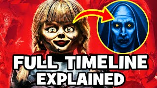 Annabelle Comes Home CONJURING UNIVERSE Timeline Explained