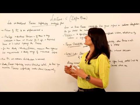 six sigma black belt training I define phase 1 I Jsixsigma.com ...
