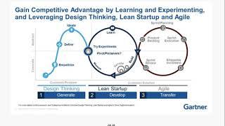 Three legged stool: Design Thinking, Lean Startup, Agile
