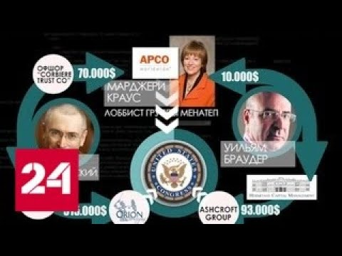 «Бархат». Расследование Аркадия Мамонтова о кровавых миллиардах Ходорковского