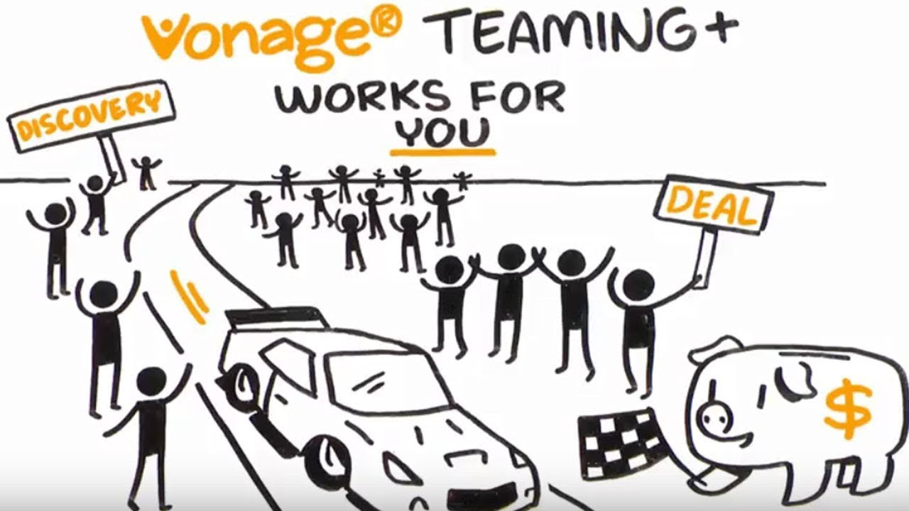 Vonage Business Teaming+ Video