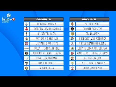 2021-22 7DAYS EuroCup Draw Recap