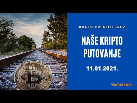 kako prepoznati u koje kriptovalute treba ulagati financijsko izvješće bitcoin investicijskog povjerenja