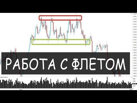 Инвестиция криптовалюты