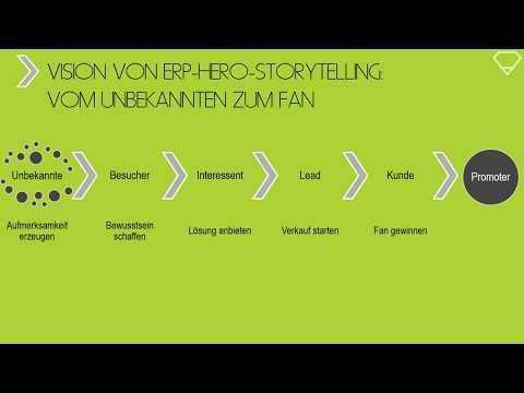 Unsere Sales Kampagne zur Vermarktung von Whitepaper