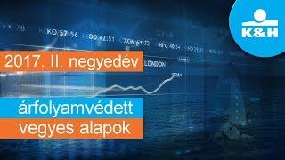 aktualitások az árfolyamvédett vegyes alapokról - 2017. II. negyedév