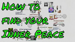 HOW TO FIND YOUR INNER PEACE - UNDERSTANDING THE POWER OF NOW eckhart tolle (author) INNER PEACE NOW