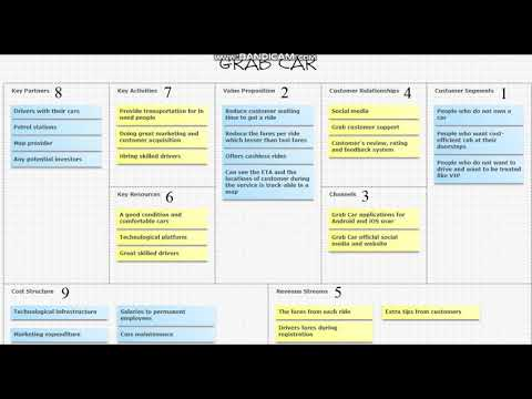 mp4 Business Model Canvas Grab, download Business Model Canvas Grab video klip Business Model Canvas Grab