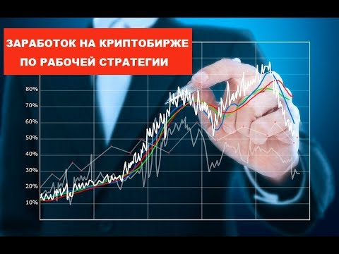 Активные опционы